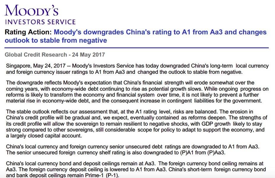 中國信貸評級-穆迪-min