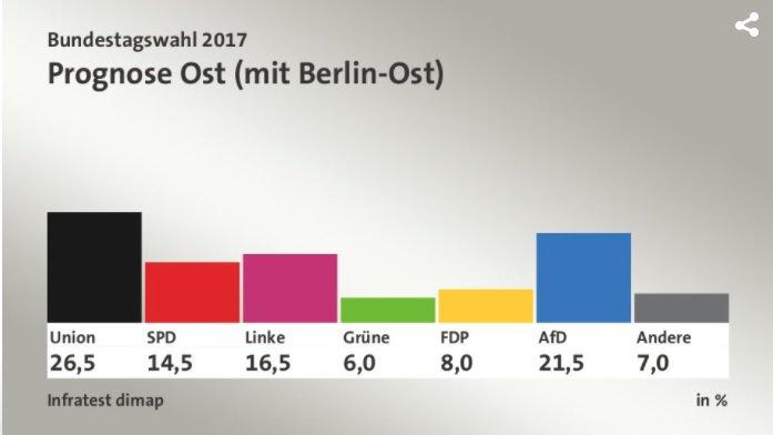 德國大選-min