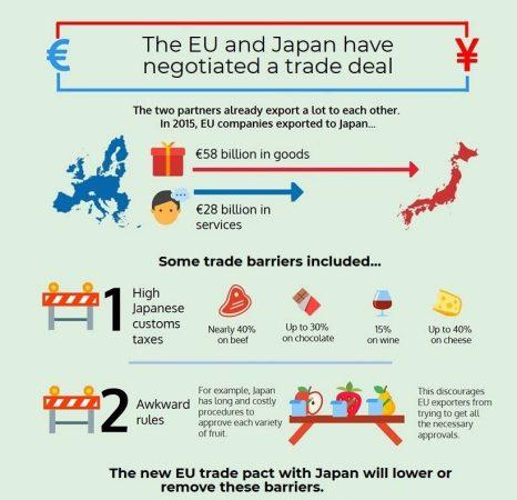 歐盟-日本